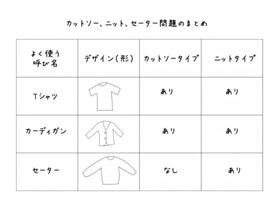 カットソー表.001