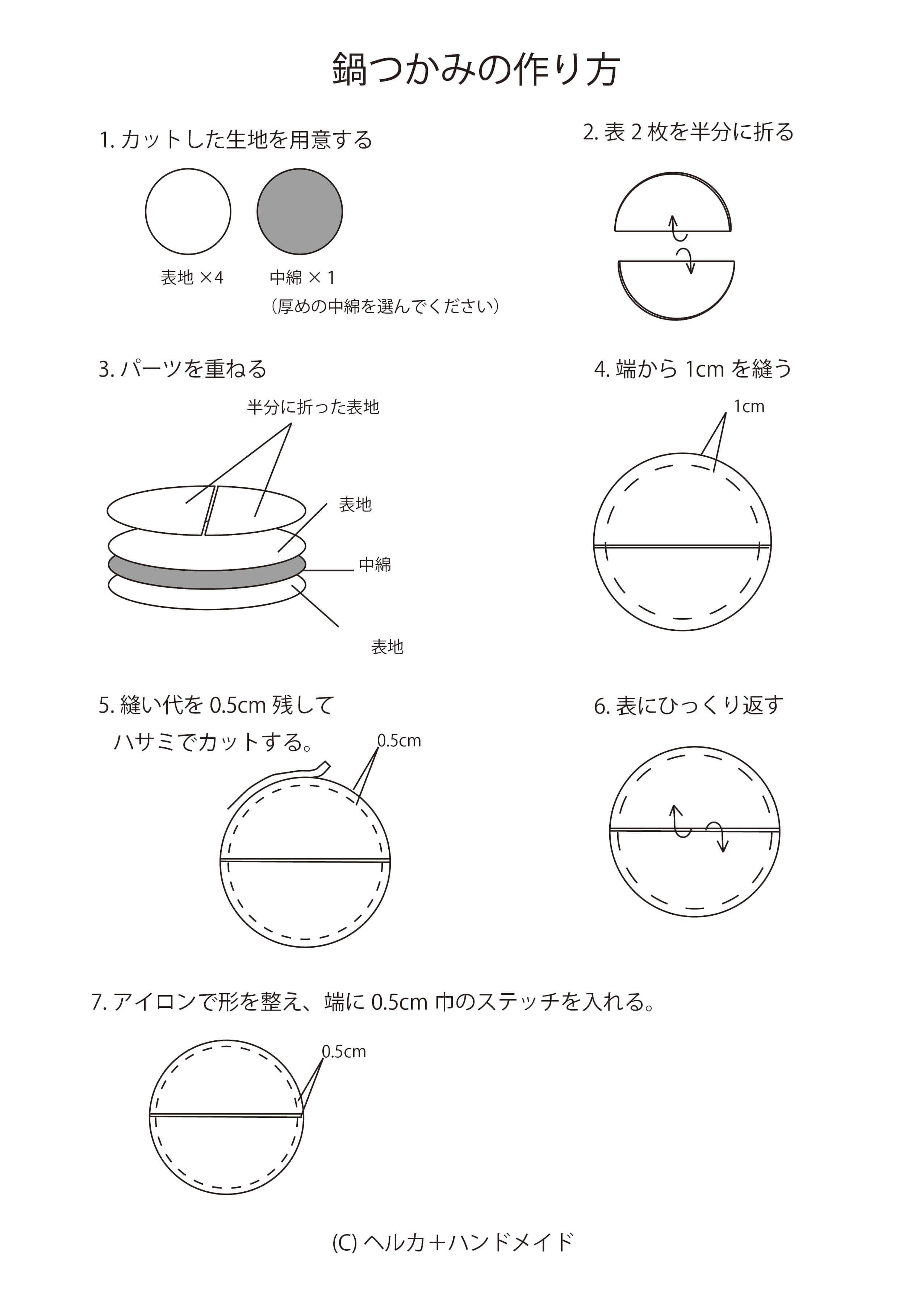 ミトン・鍋つかみの作り方図解