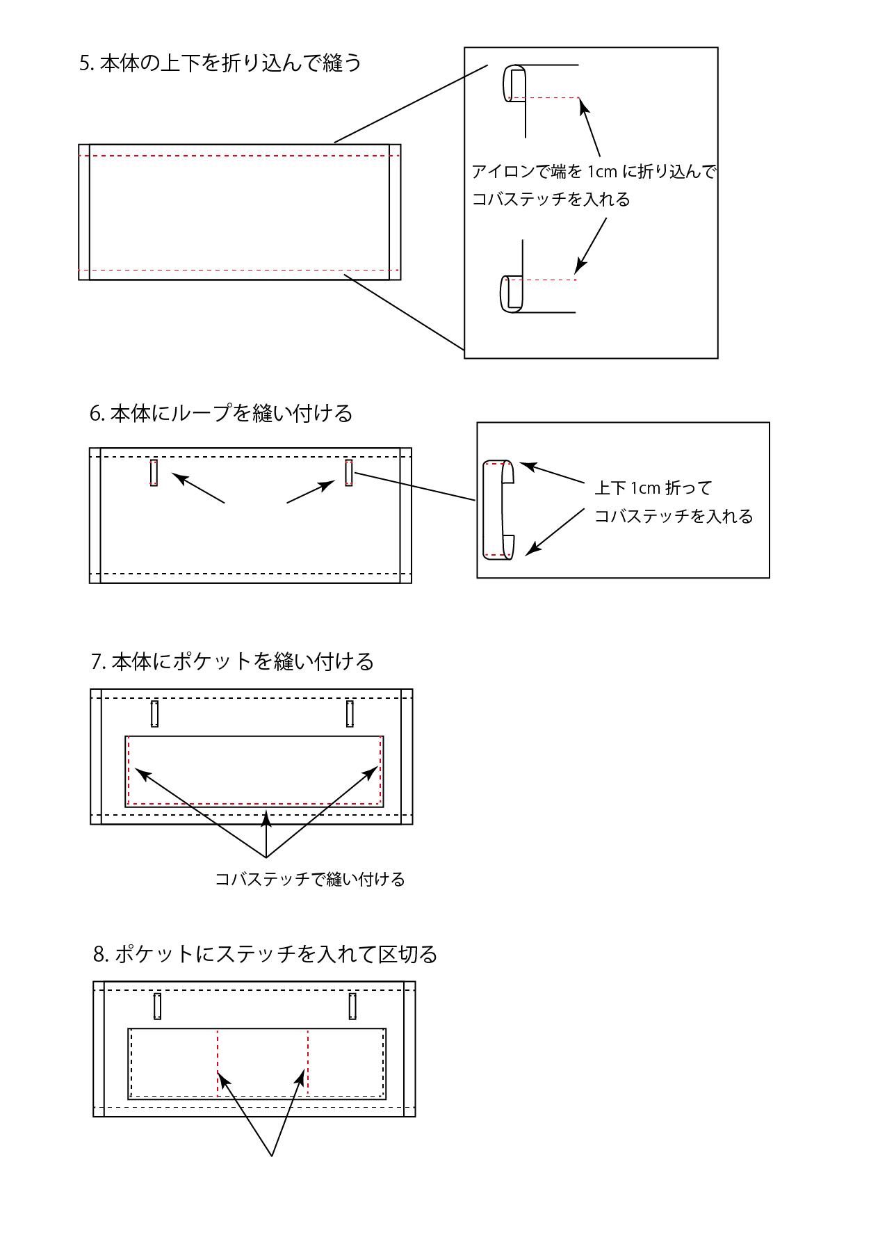 カフェエプロンの作り方02