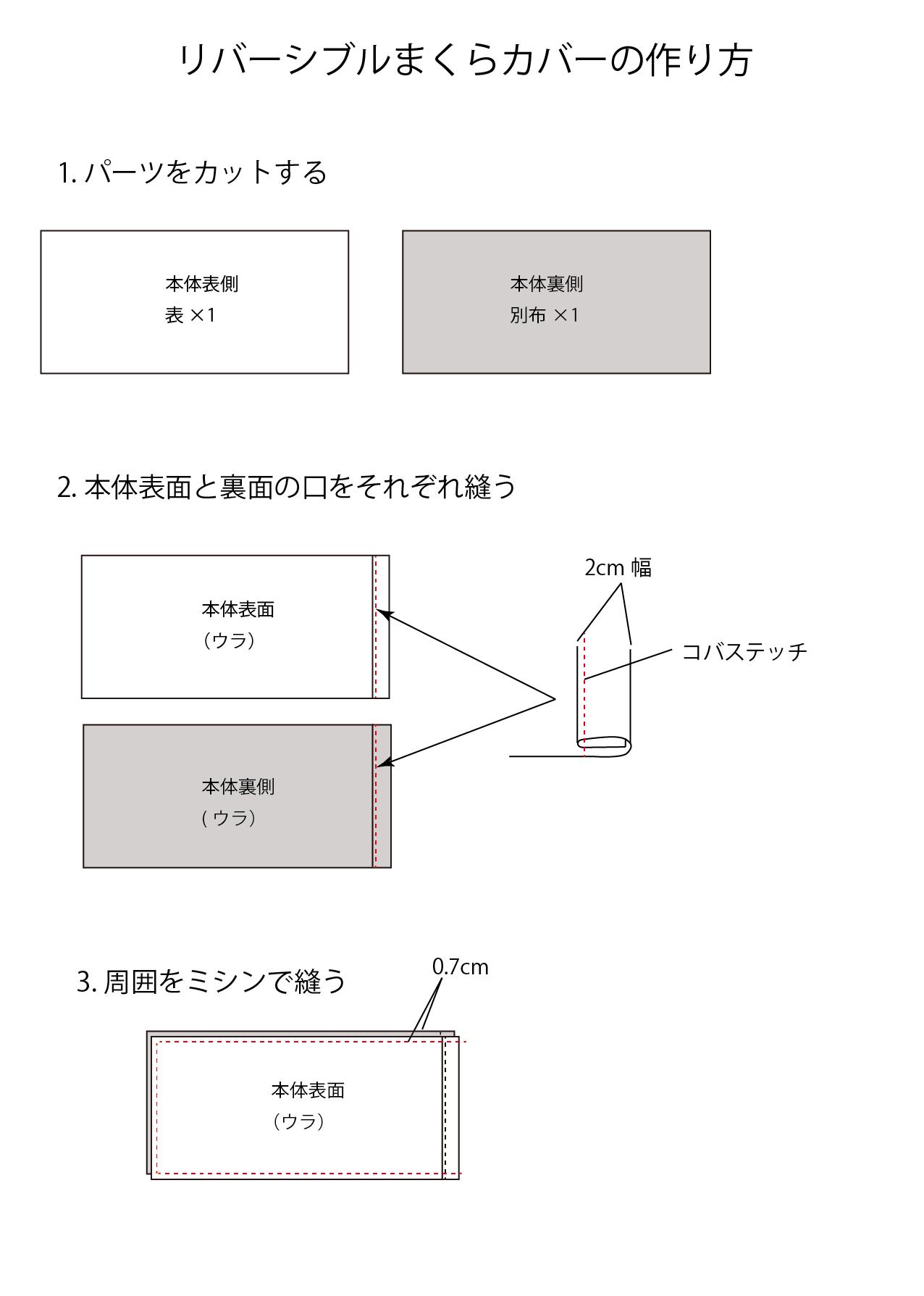 枕カバー作り方01