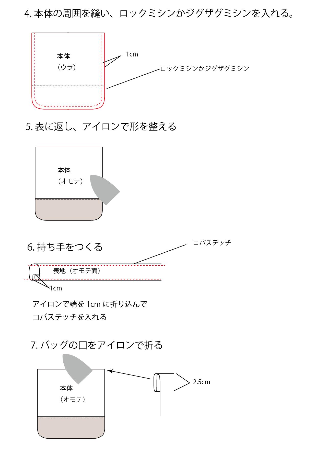 ショルダーバッグの作り方02