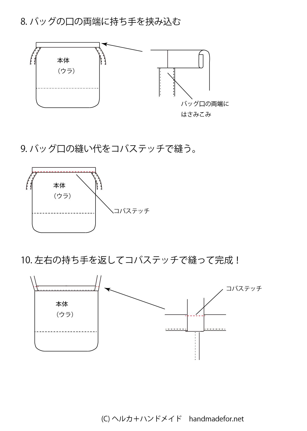 ショルダーバッグの作り方03