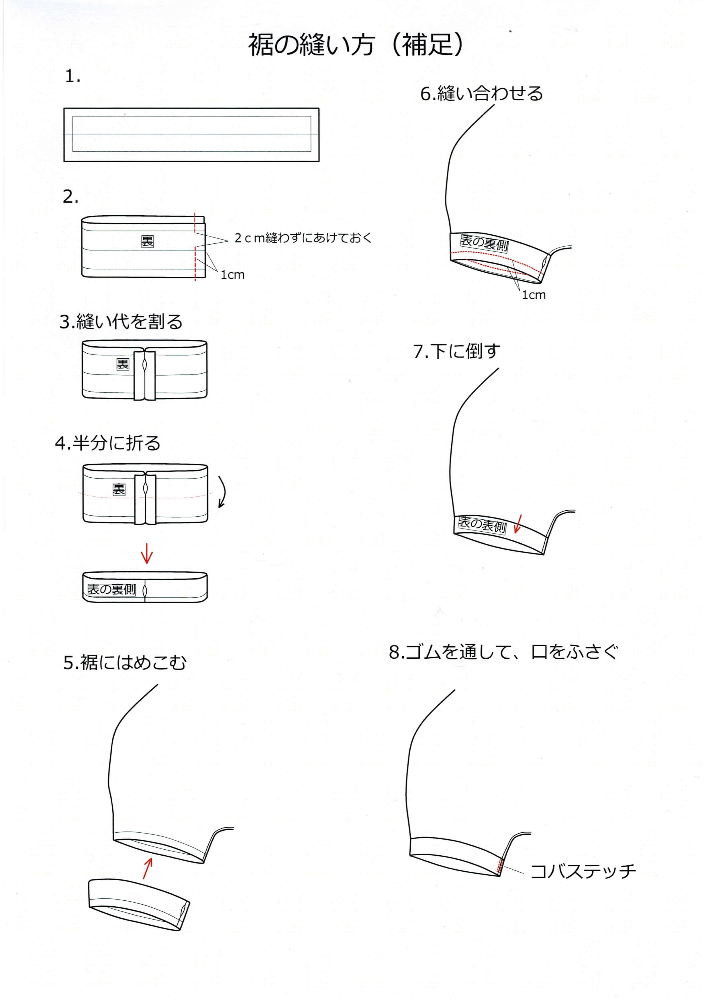 裾の縫い方図解