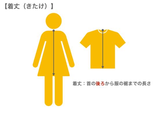 着丈の測り方