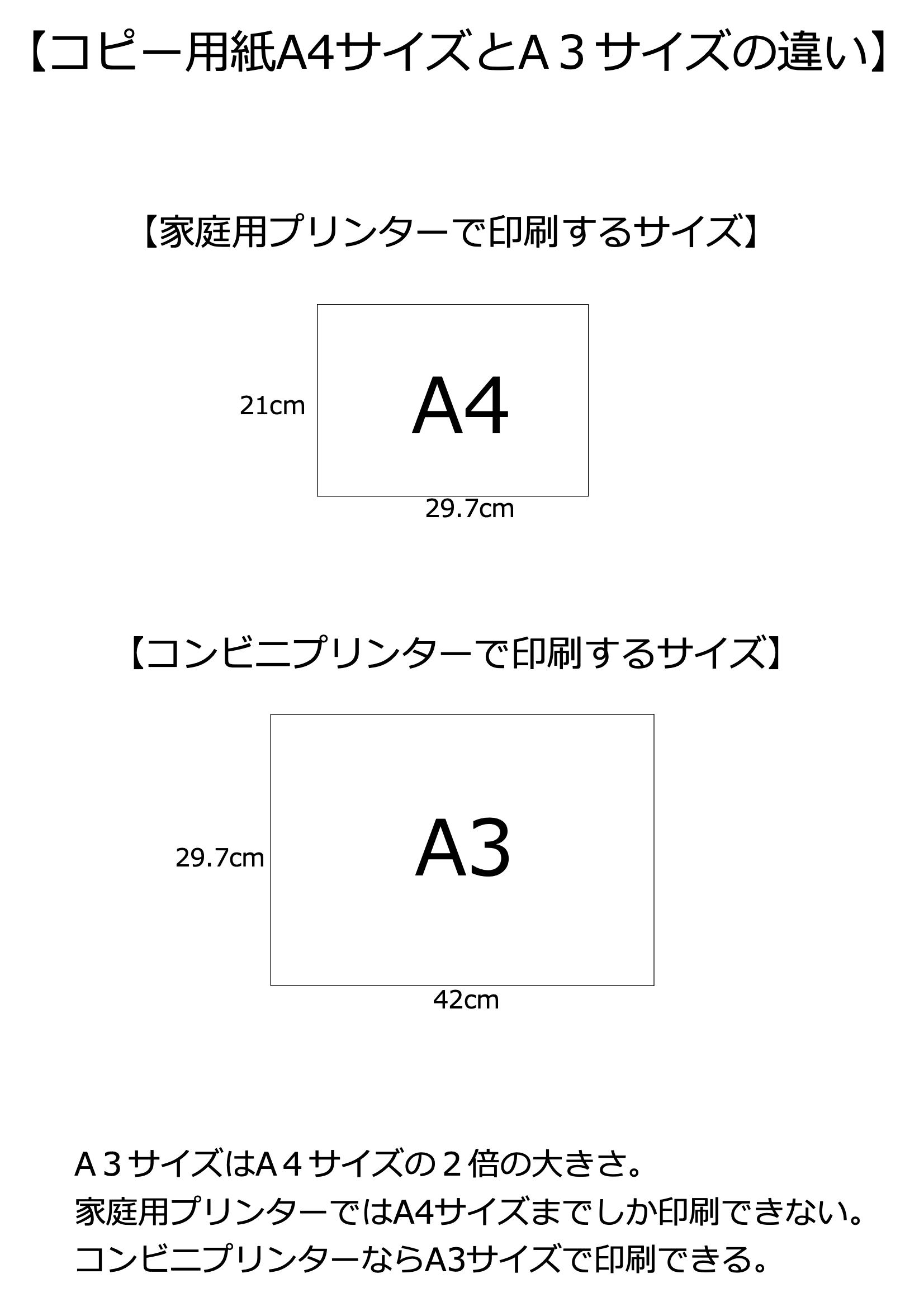 A4とA3サイズの違い