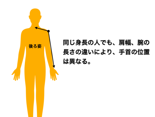 裄丈(ゆきたけ)は身長が同じ人でも異なる
