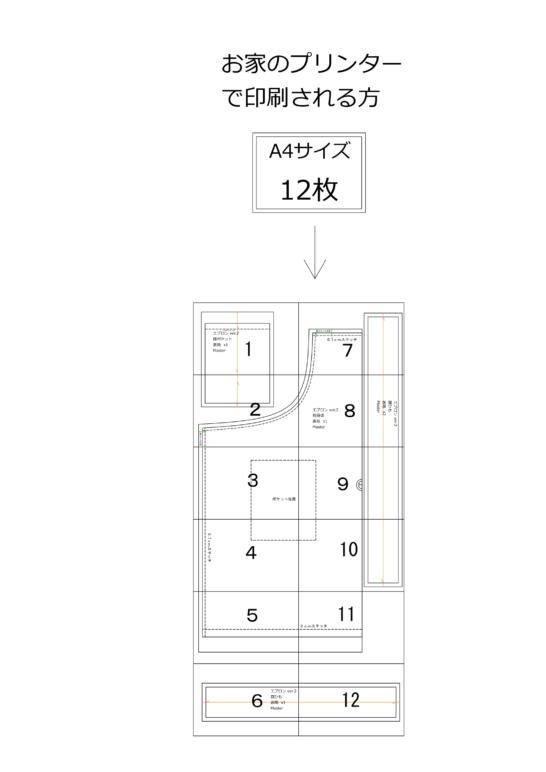 エプロン型紙A4サイズの全体図