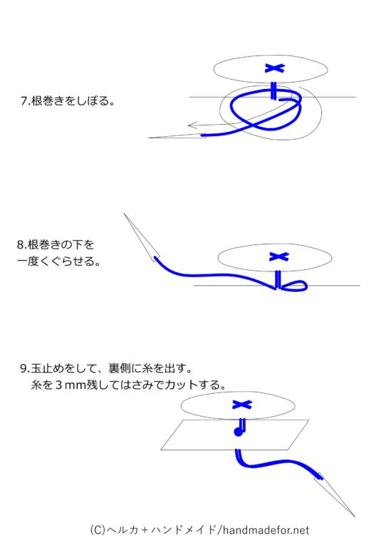 ボタンの付け方図解03