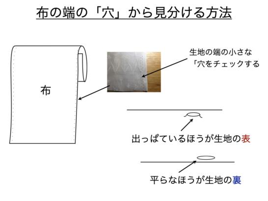 布端の穴で表裏を見分ける方法
