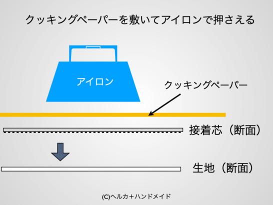 接着芯の使い方図解