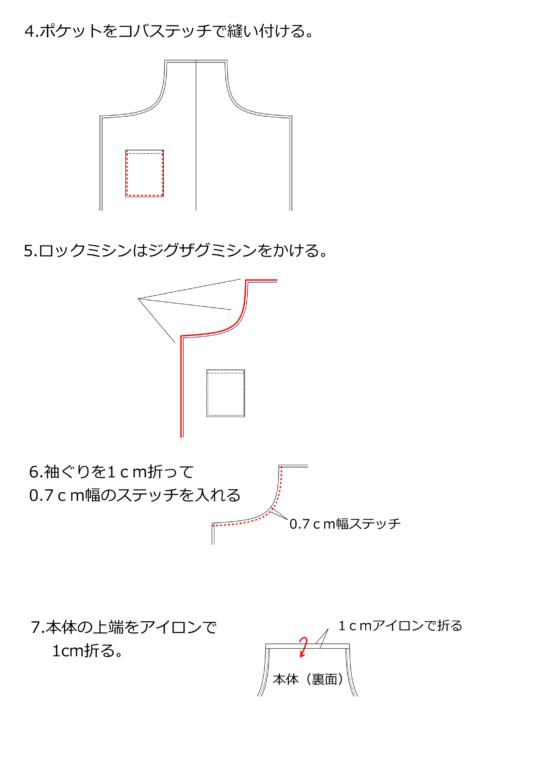 エプロンの作り方図解2