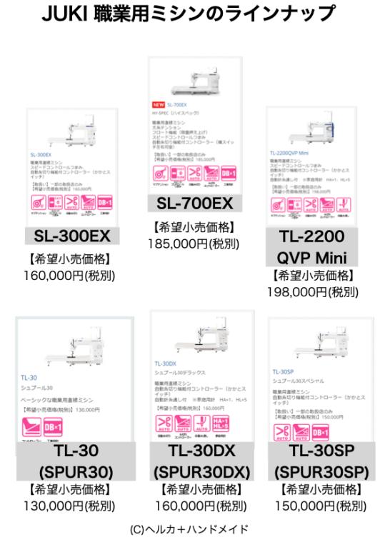 JUKI職業用ミシンのラインナップ