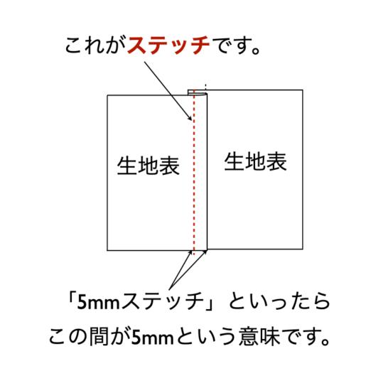 ステッチ幅の図解