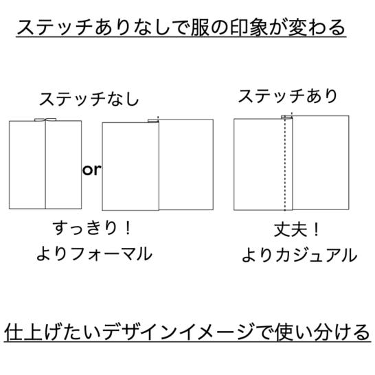ステッチとデザインの関係図