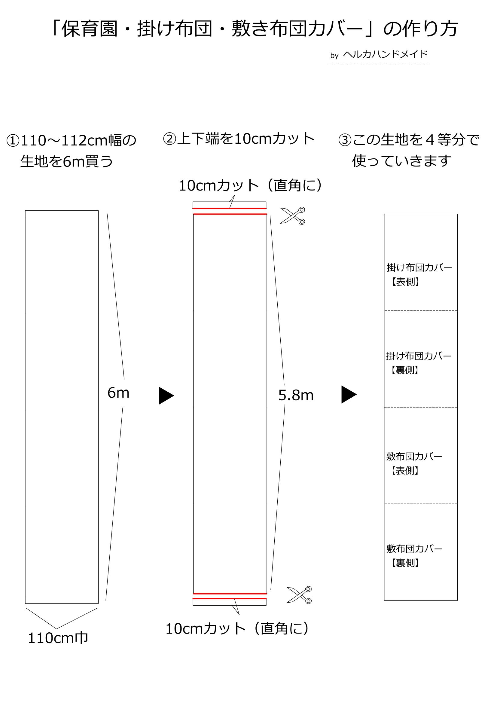 保育園・掛け布団&敷き布団カバーの作り方その1