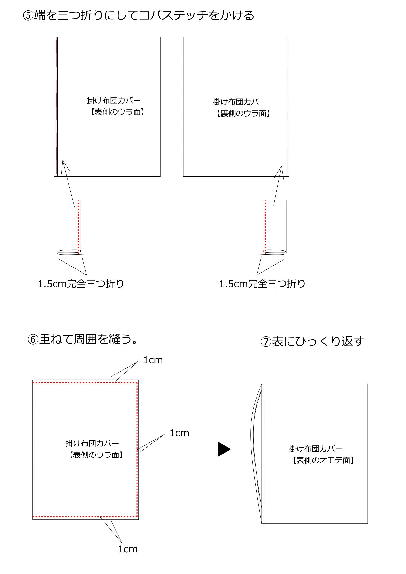 保育園・掛け布団&敷き布団カバーの作り方その3
