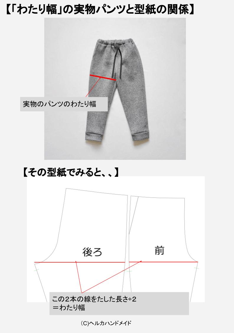 わたり幅とパンツ型紙の関係