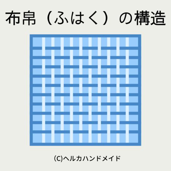布帛の構造