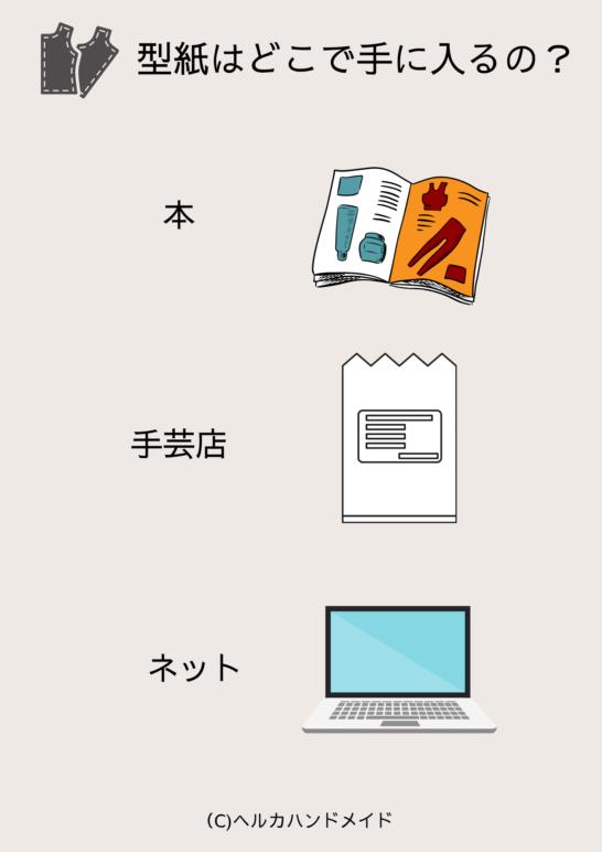 型紙の入手方法