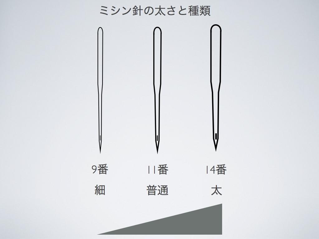 ミシン糸種類.006